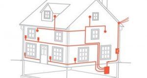 Электрическая проводка в доме